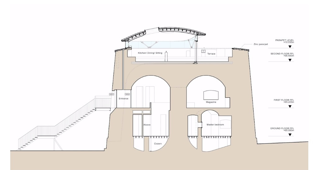 Martello Tower Y-Plan